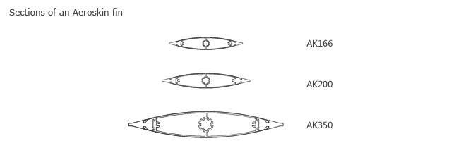 lam-chan-nang-Aeroskin-HunterDouglas